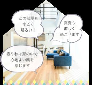 金沢のパッシブデザインな新築一戸建て