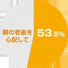 金沢で二世帯住宅を検討する理由1