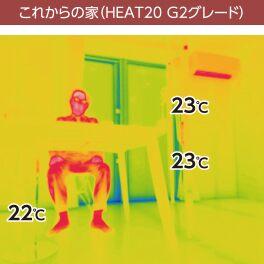 金沢の高断熱住宅の室内温度