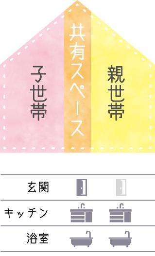 金沢の二世帯住宅パターン2