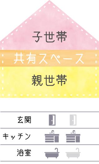 金沢の二世帯住宅のパターン3