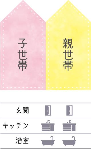 金沢の二世帯住宅のパターン4
