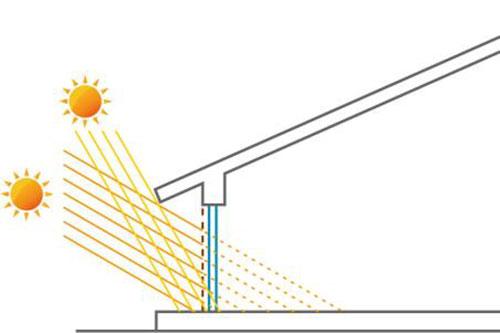 金沢の自由設計住宅の日射遮蔽設計