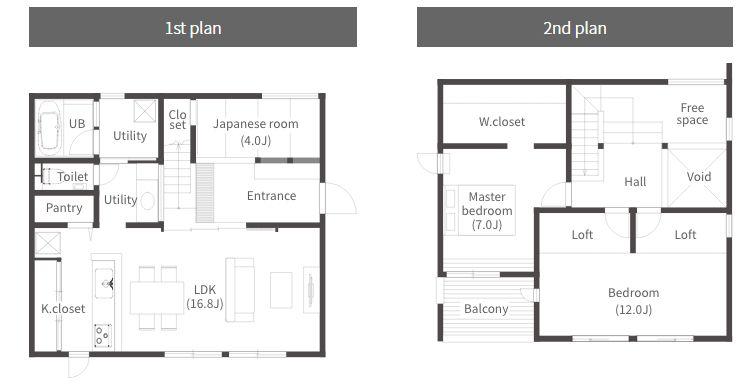 金沢のおしゃれな住宅の間取り1