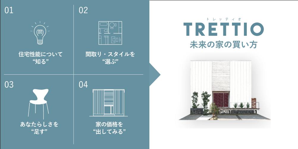 金沢のおしゃれな住宅